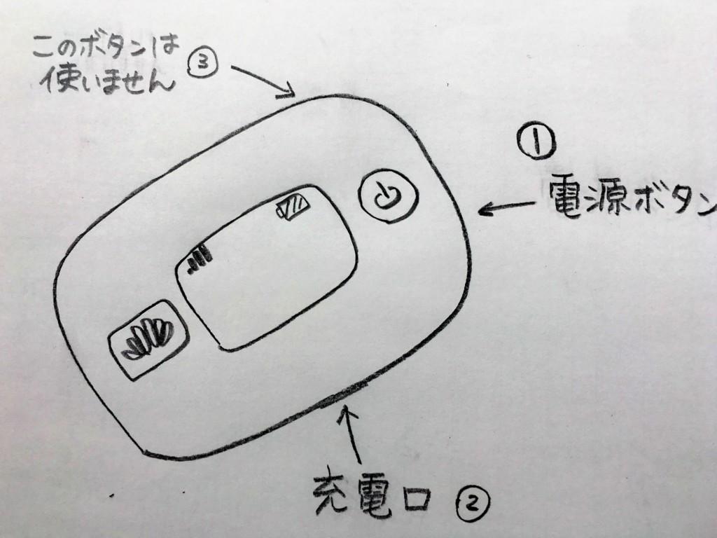 TAIWAN DATA2
