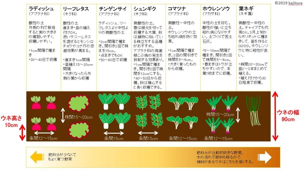 mix-leafy vegetables