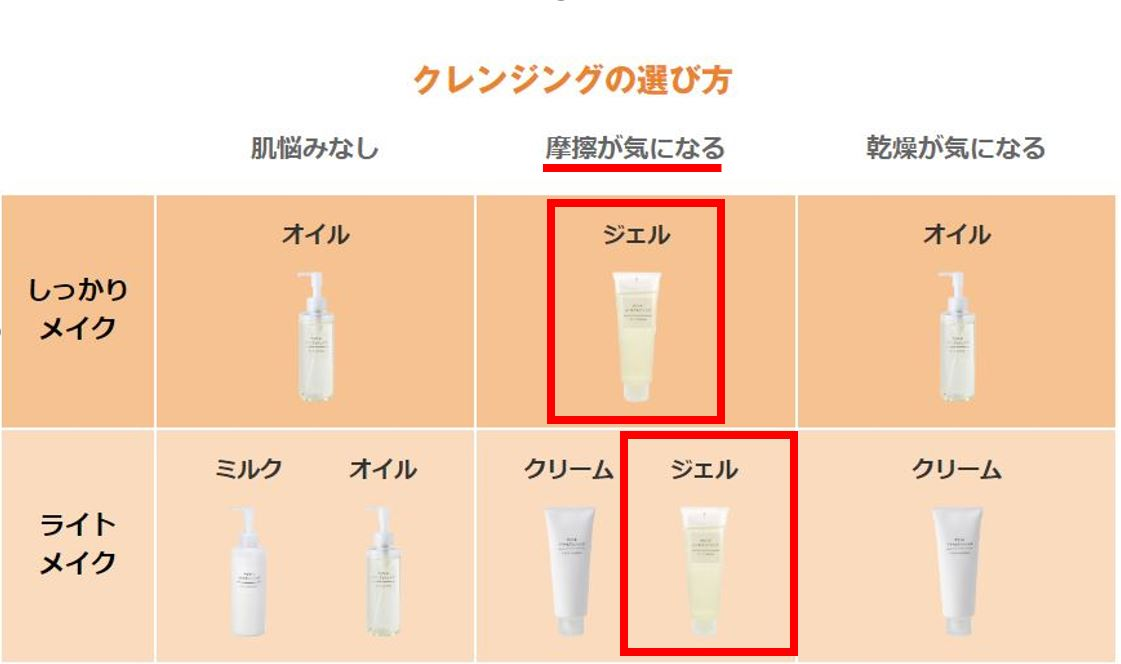 muji-cleansing (1-1)
